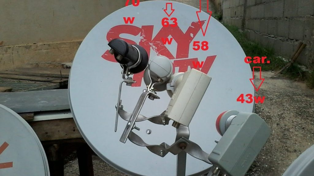 antena com kit carona